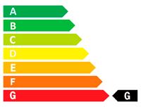 (G) Energy rating
